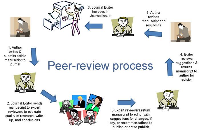 peerreviewprocess
