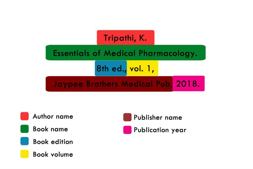 Book citation using MLA example