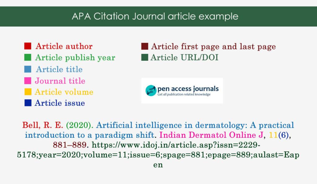 APA Citation Journal article example