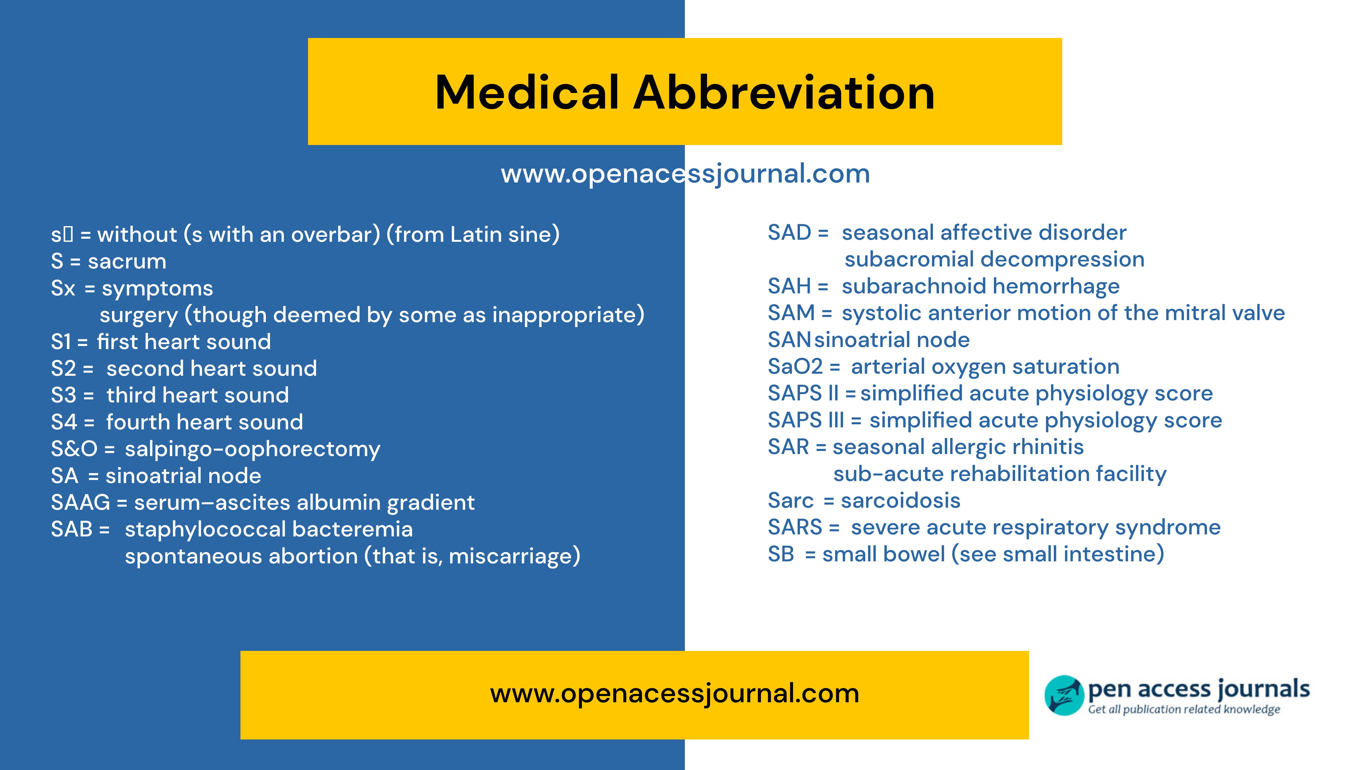 A-Z Medical abbreviation list
